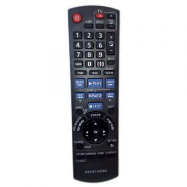 Panasonic N2QAYB000514 Remote Transmitter